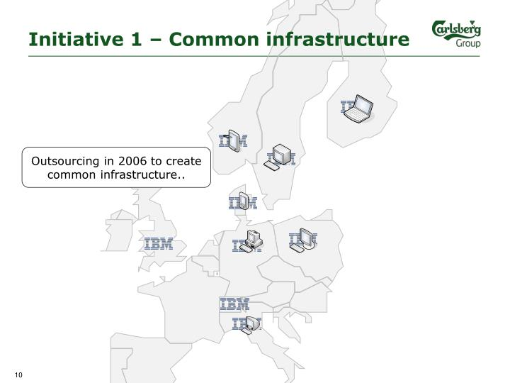 Initiative 1 – Common infrastructure