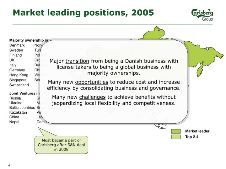 Market leading positions, 2005
