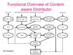 functional overview of content aware distributor