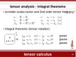 tensor calculus19