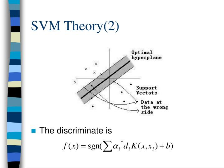 SVM Theory(2)
