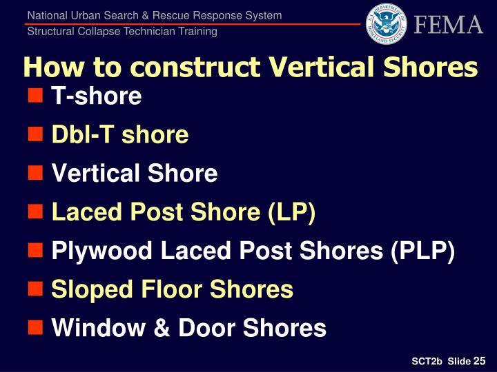 How to construct Vertical Shores