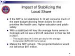 impact of stabilizing the local share