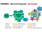 snomed old and proposed