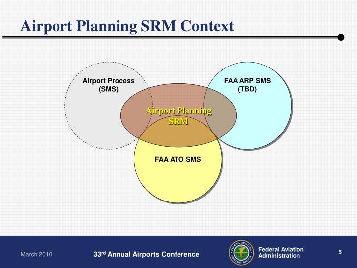 Airport Planning SRM Context