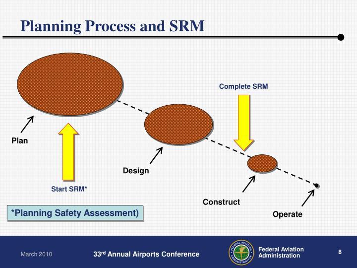 Complete SRM