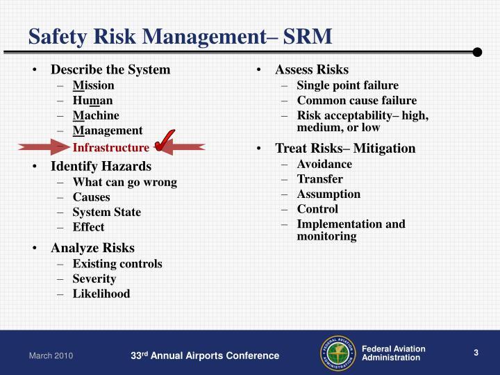 Safety risk management srm