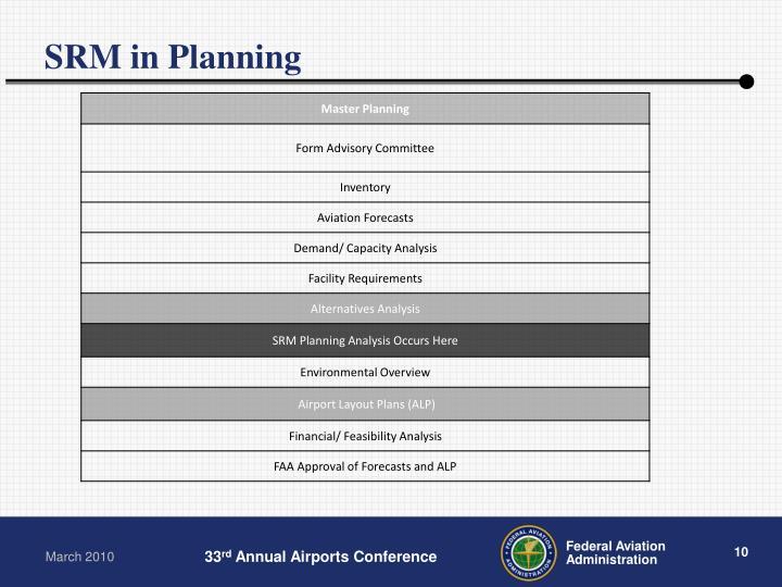 SRM in Planning