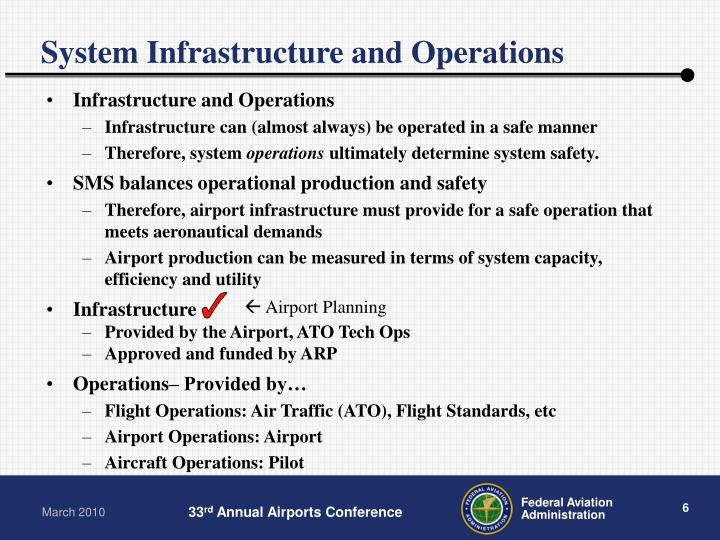 System Infrastructure and Operations