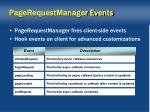 pagerequestmanager events