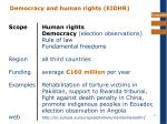democracy and human rights eidhr