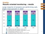 quality results oriented monitoring results