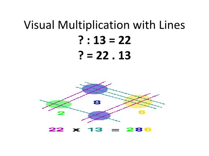visual multiplication with lines 13 22 22 13 n.