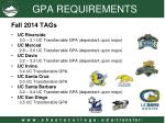 gpa requirements