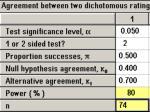 assess agreement