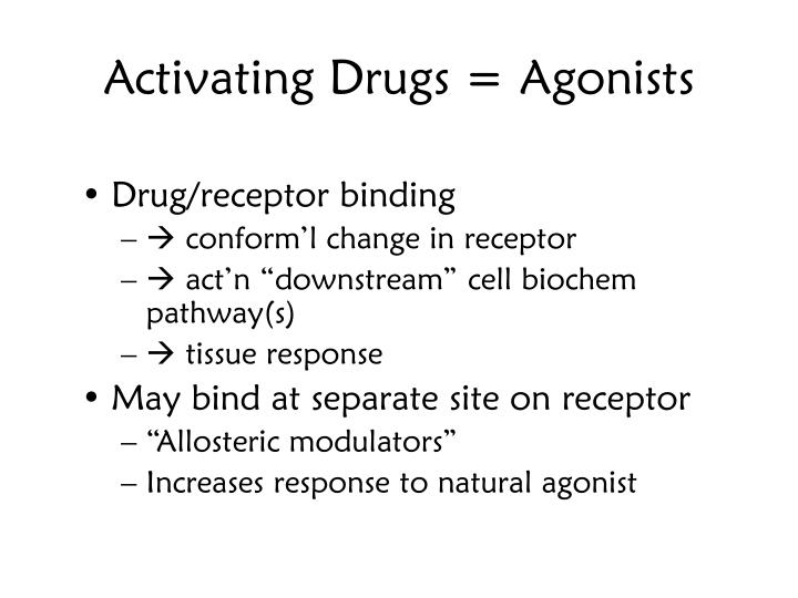 Activating Drugs = Agonists