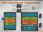 nap client server relationships
