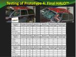 testing of prototype 4 final halo