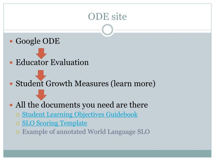 PPT - Student Learning Objectives Linguafolio Integrated Performance ...