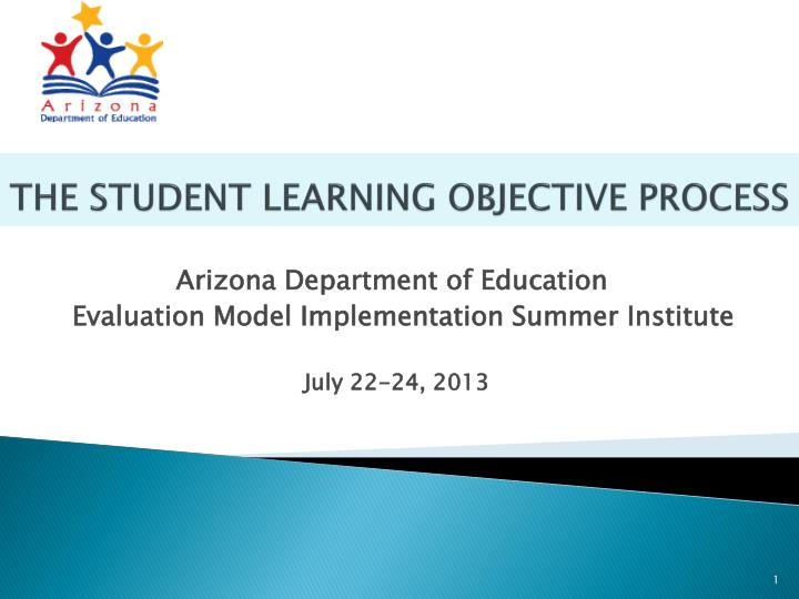 the student learning objective process n.