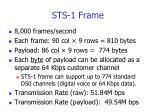 sts 1 frame