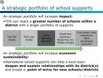 a strategic portfolio of school supports