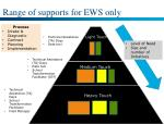 range of supports for ews only