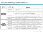 roadmap and major milestones 1 2