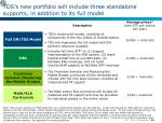 tds s new portfolio will include three standalone supports in addition to its full model