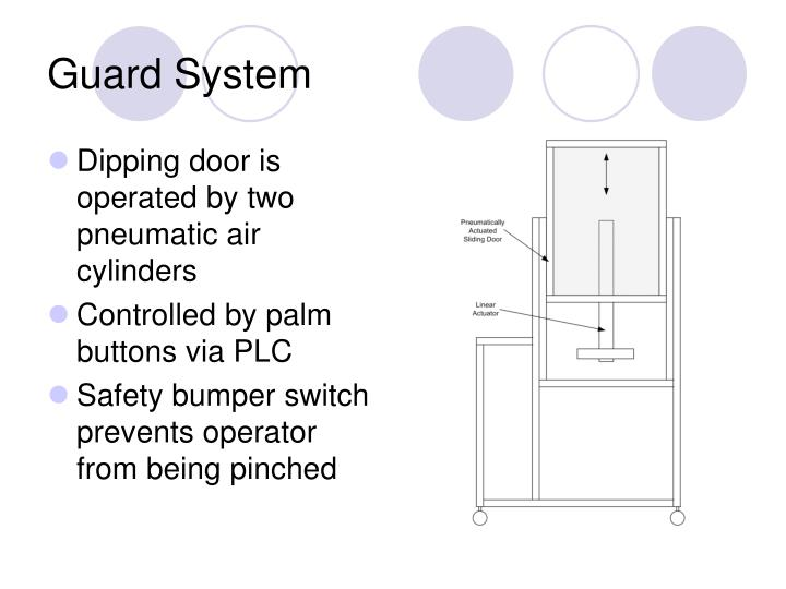 Guard System