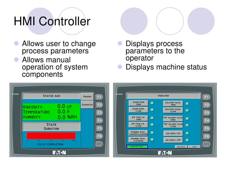 Allows user to change process parameters