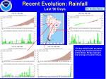 recent evolution rainfall last 90 days