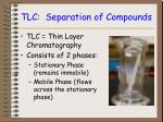 tlc separation of compounds