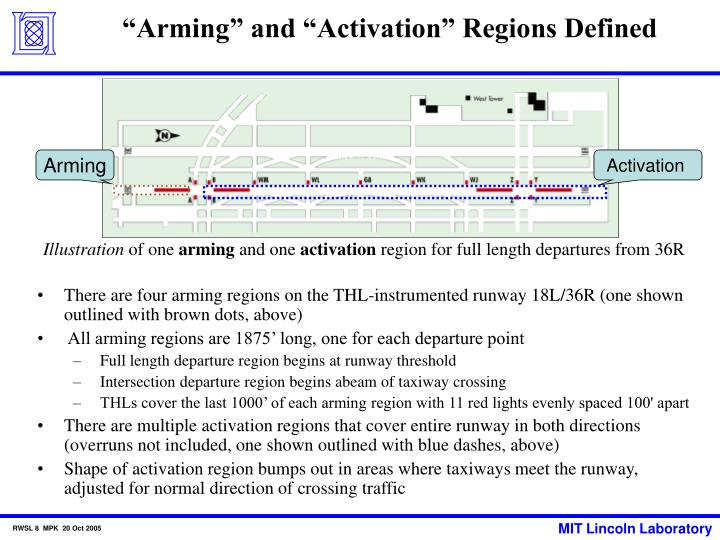 """""""Arming"""" and """"Activation"""" Regions Defined"""