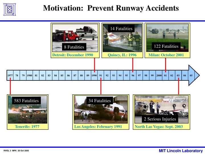 Motivation prevent runway accidents