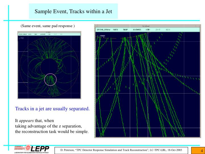 Sample Event, Tracks within a Jet