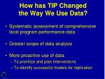 how has tip changed the way we use data