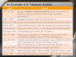 an example of a takeover auction