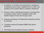 stages in the cmba completion of competencies
