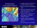 full breaklines topographic surface