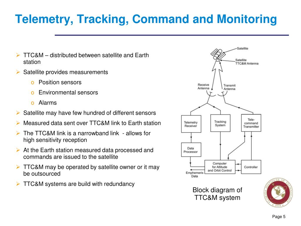 telemetry, tracking, command and monitoring