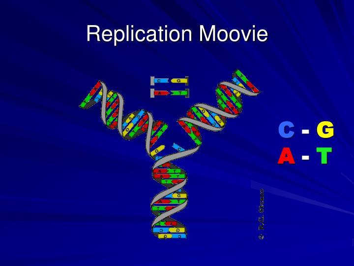 Replication Moovie