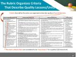 the rubric organizes criteria that describe quality lessons units