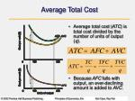average total cost