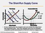 the short run supply curve