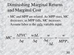 diminishing marginal returns and marginal cost