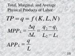 total marginal and average physical products of labor