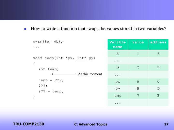 How to write a function that swaps the values stored in two variables?