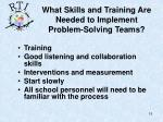 what skills and training are needed to implement problem solving teams