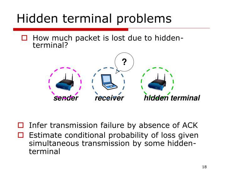 Hidden terminal problems